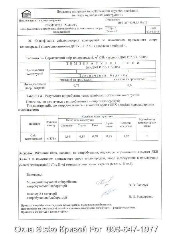 Окна Steko Кривой Рог (40)
