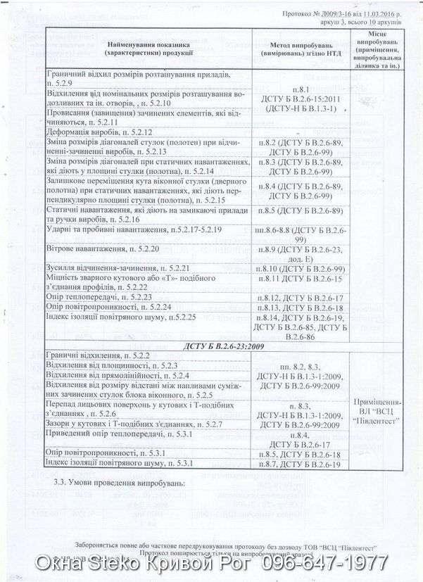 Окна Steko Кривой Рог (61)