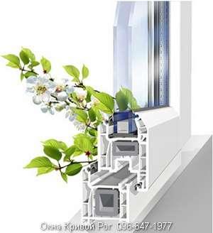 okna konkord-classic