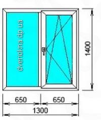 окна Кривой Рог цены