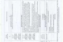 Окна Steko. Испытание и сертификация