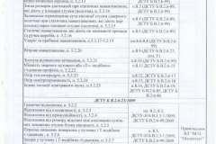 Окна Steko комплектуются украинской и немецкой фурнитурой