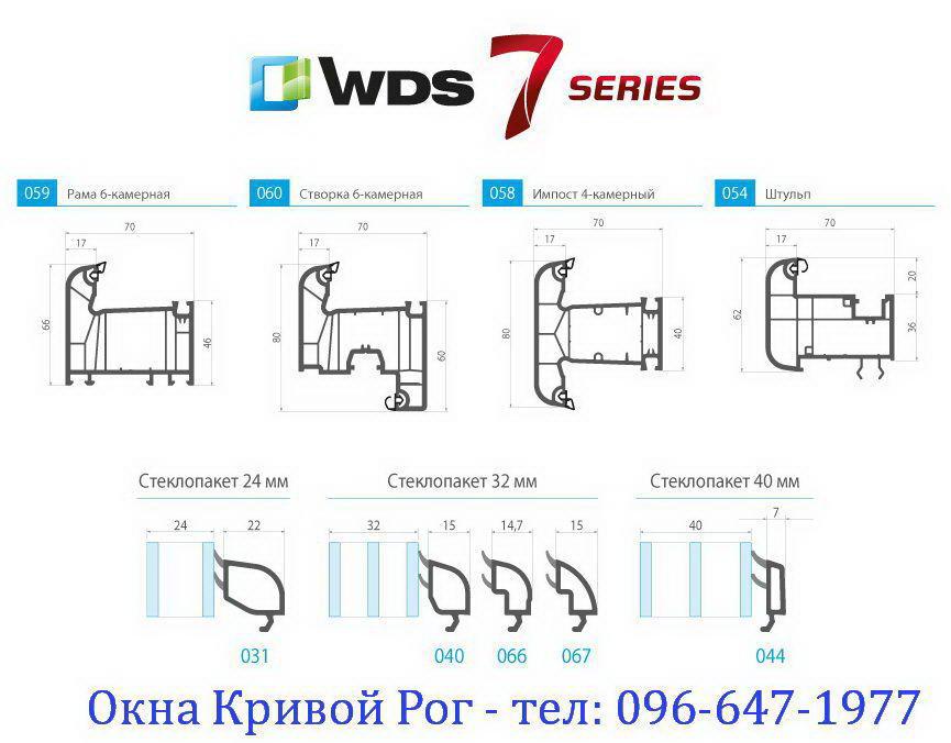 wds-7-series_texnicheskaya informaciya